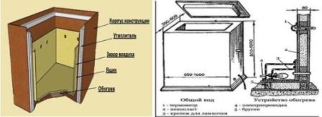 Как сделать овощной ящик на балконе своими руками?.