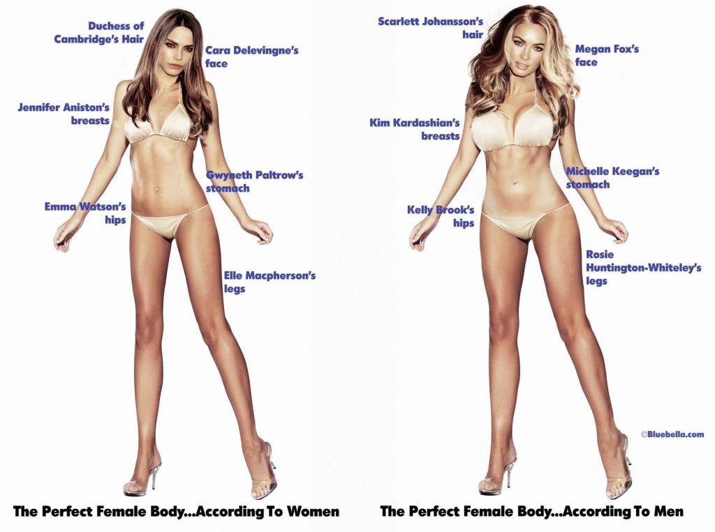 Идеальному женщина идеальная секс