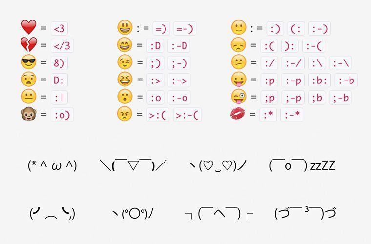 Рисунки из символов зайчик выбрать наиболее