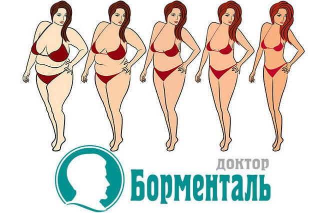 7094f421e8a095 В 1992 году психотерапевты М. А. Гаврилов и А. В. Бобровский занялись  активным изучением психологии людей с лишним весом. В течение нескольких  лет они ...
