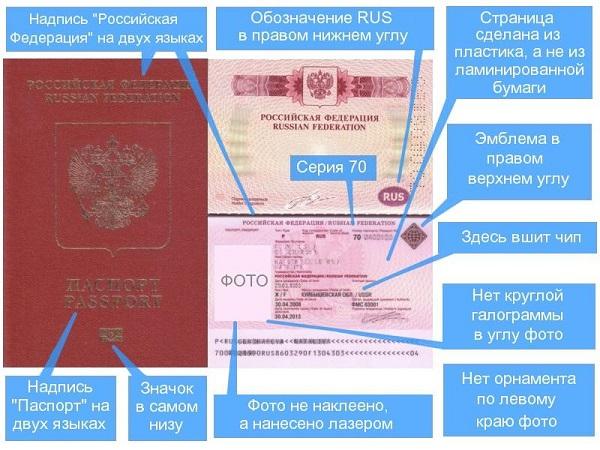 Какие страницы военного билета нужны для загранпаспорта