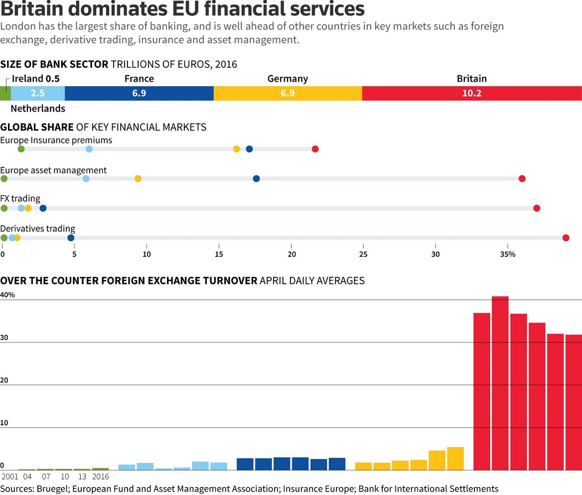 Тег: экономика Европы