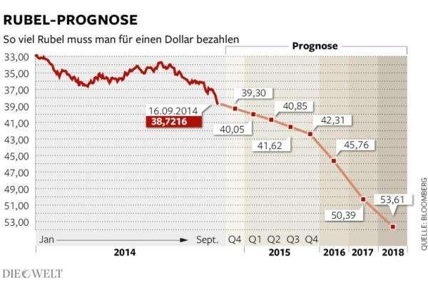 вариант курс доллара в уссурий достойными производителями термобелья