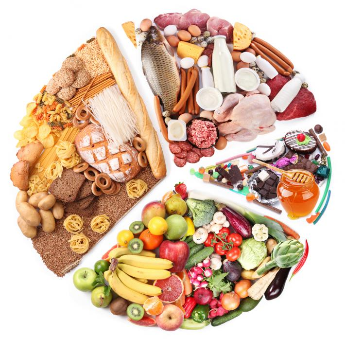 МОЛОКО: калорийность, содержание белков, жиров, углеводов